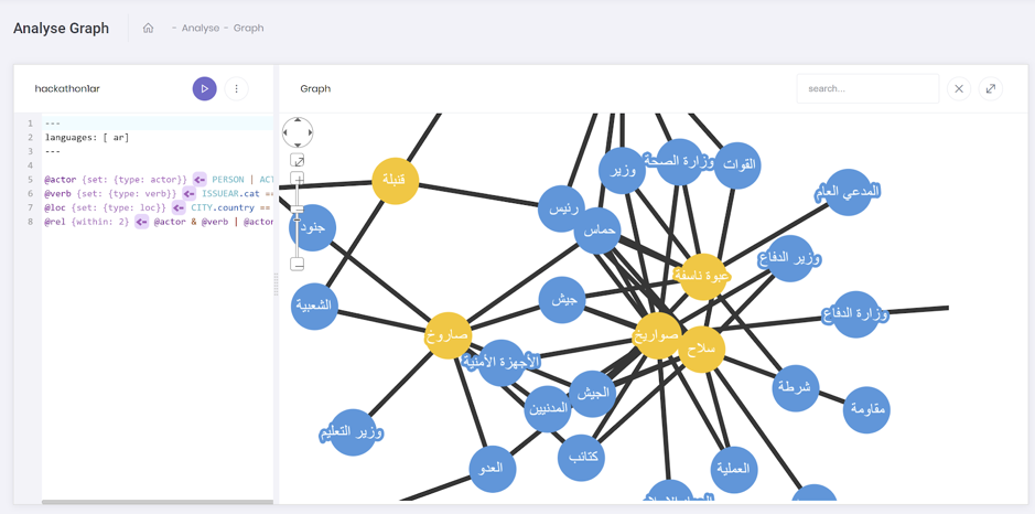 Using Social Network Analysis to Explore International Criminal Court Cases